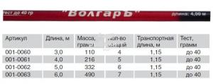 """Купить  Удилище б/к """"Волгаръ"""""""